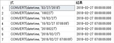 SQL Server CONVERTを使った文字列⇒日付型変換