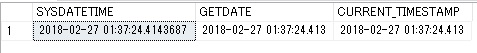 GETDATE(). SYSDATETIME(), CURRENT_TIMESTAMPの取得結果画面