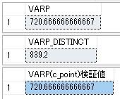 VARP 結果
