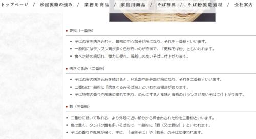 日本製粉グループ松屋製粉株式会社・そば粉説明